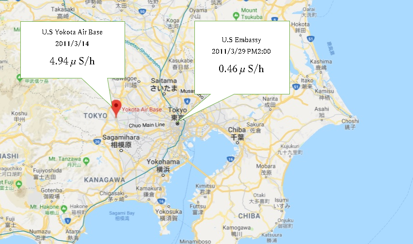The two main measurement points in Tokyo metropolitan area where more than 35 million people live